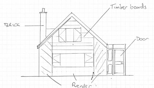 Guide to Planning Permission and Building Regulations for House ...