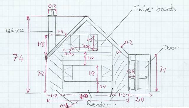 Guide To Planning Permission And Building Regulations For House - Elevation measurement